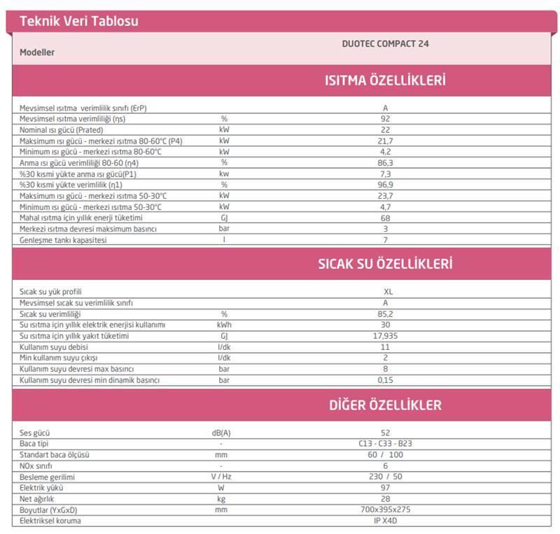Baymak Duotec Compact 24 Premix Tam Yoğuşmalı Hermetik Kombi